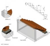 Cortenstahl Treppe 5 Stufen (Weitere Größen)